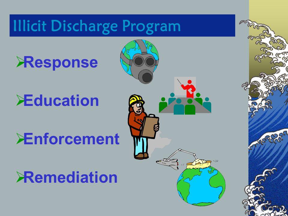 Illicit Discharge Program