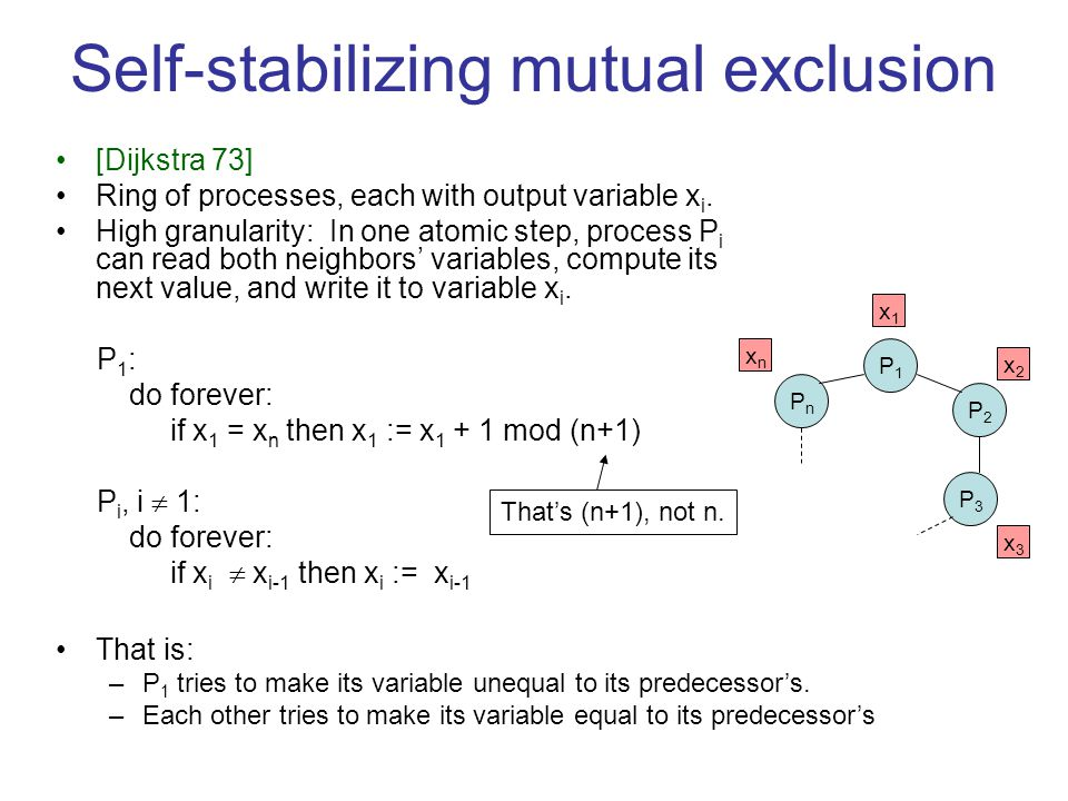Self-stabilizing mutual exclusion [Dijkstra 73] Ring of processes, each with output variable x i.