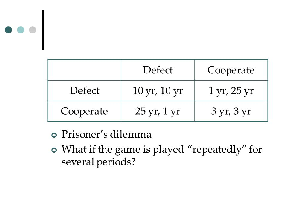 "Prisoner's dilemma What if the game is played ""repeatedly"" for several periods? DefectCooperate Defect10 yr, 10 yr1 yr, 25 yr Cooperate25 yr, 1 yr3 yr"