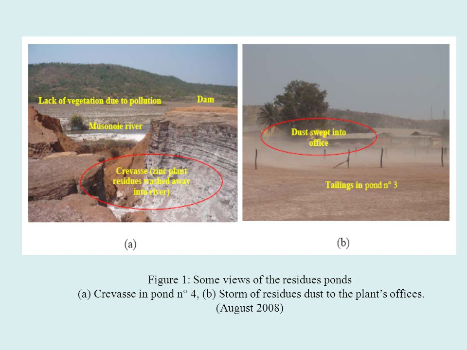 Figure 1: Some views of the residues ponds (a) Crevasse in pond n° 4, (b) Storm of residues dust to the plant's offices. (August 2008)