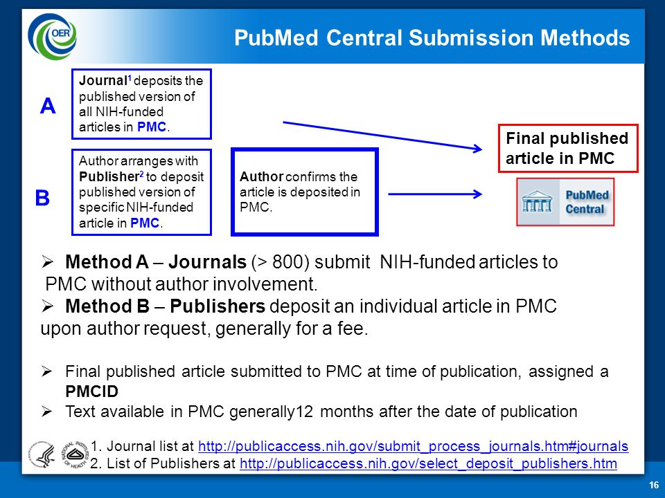 16 PubMed Central Submission Methods A B Author arranges with Publisher 2 to deposit published version of specific NIH-funded article in PMC.