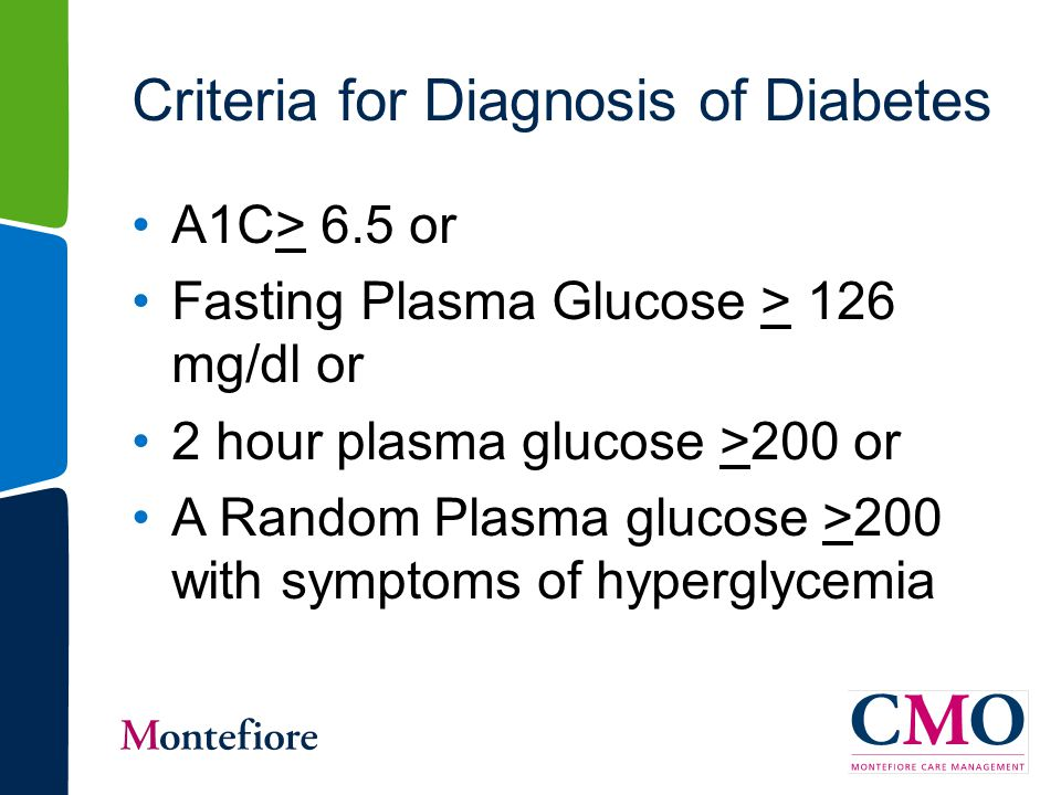 Criteria for Diagnosis of Diabetes A1C> 6.5 or Fasting Plasma Glucose > 126 mg/dl or 2 hour plasma glucose >200 or A Random Plasma glucose >200 with symptoms of hyperglycemia