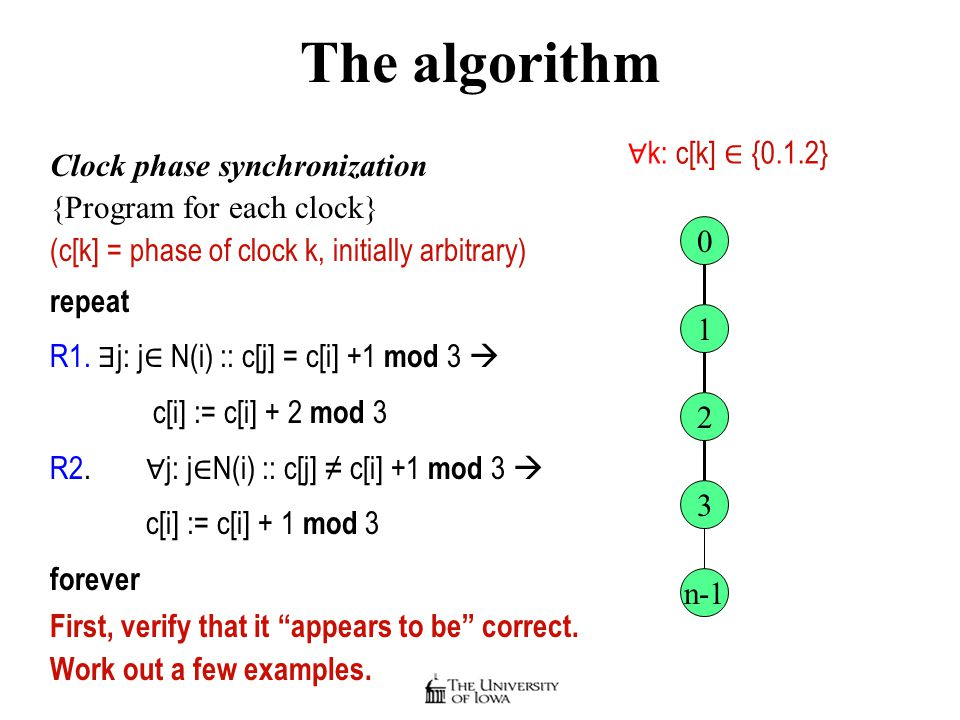 The algorithm Clock phase synchronization {Program for each clock} (c[k] = phase of clock k, initially arbitrary) repeat R1.