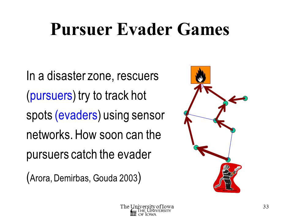 The University of Iowa33 Pursuer Evader Games In a disaster zone, rescuers (pursuers) try to track hot spots (evaders) using sensor networks.