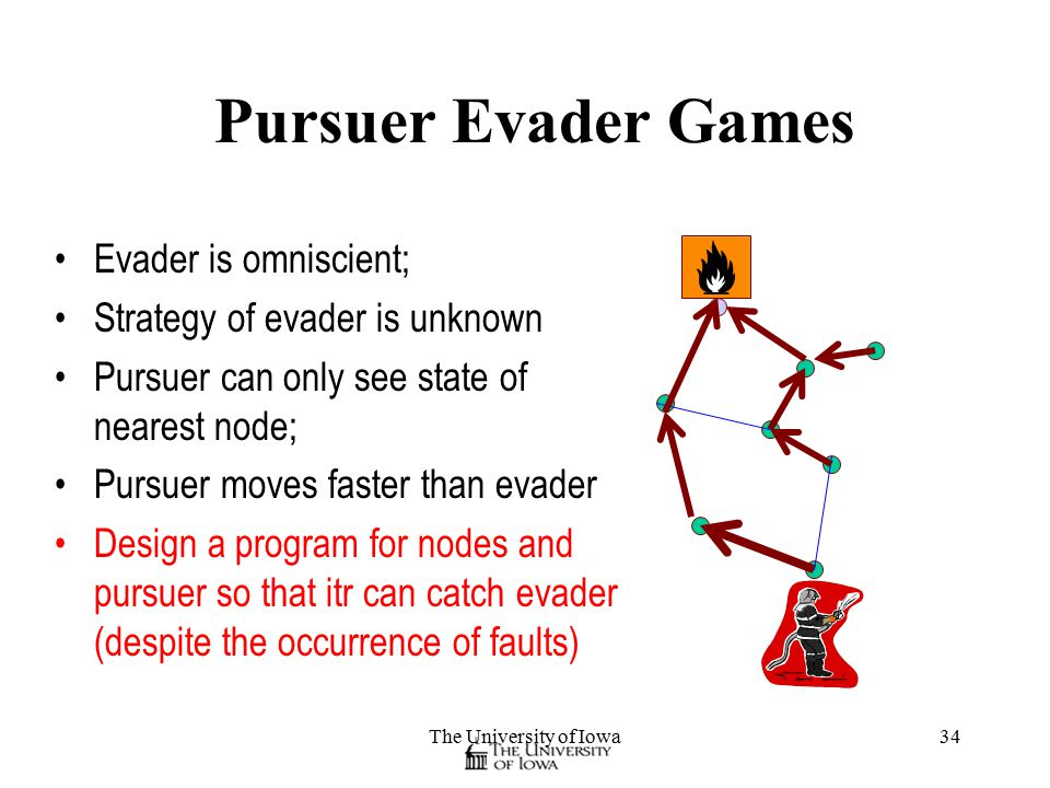 The University of Iowa34 Pursuer Evader Games Evader is omniscient; Strategy of evader is unknown Pursuer can only see state of nearest node; Pursuer moves faster than evader Design a program for nodes and pursuer so that itr can catch evader (despite the occurrence of faults)