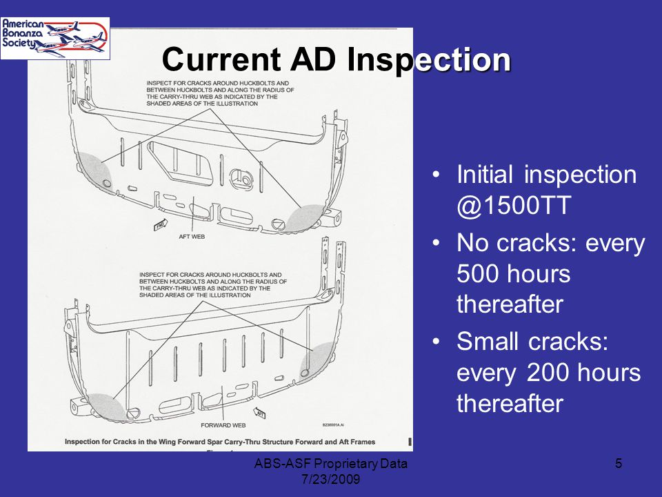 Current AD Inspection Initial inspection @1500TT No cracks: every 500 hours thereafter Small cracks: every 200 hours thereafter 5ABS-ASF Proprietary D