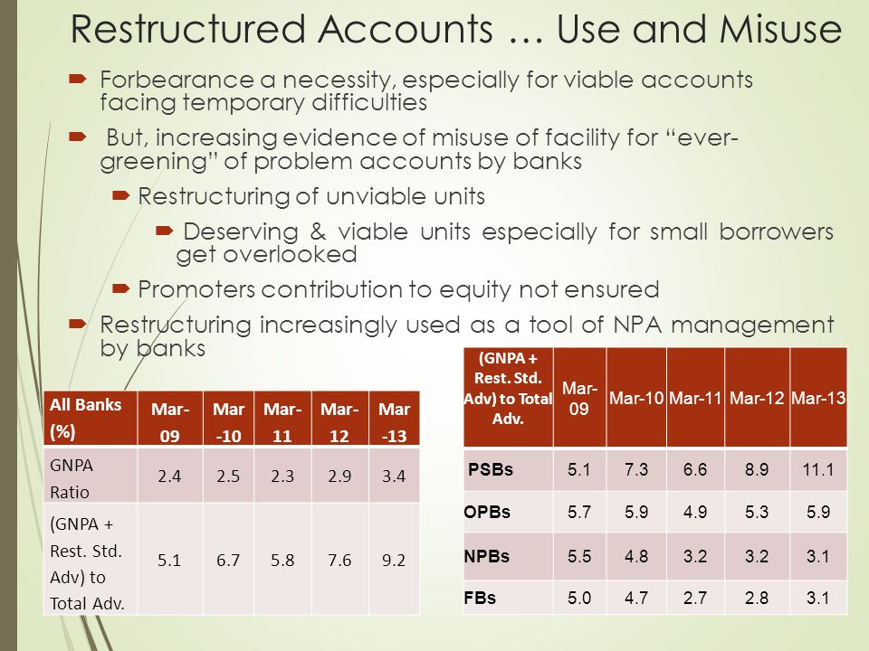 Restructured Accounts … Use and Misuse  Forbearance a necessity, especially for viable accounts facing temporary difficulties  But, increasing evide