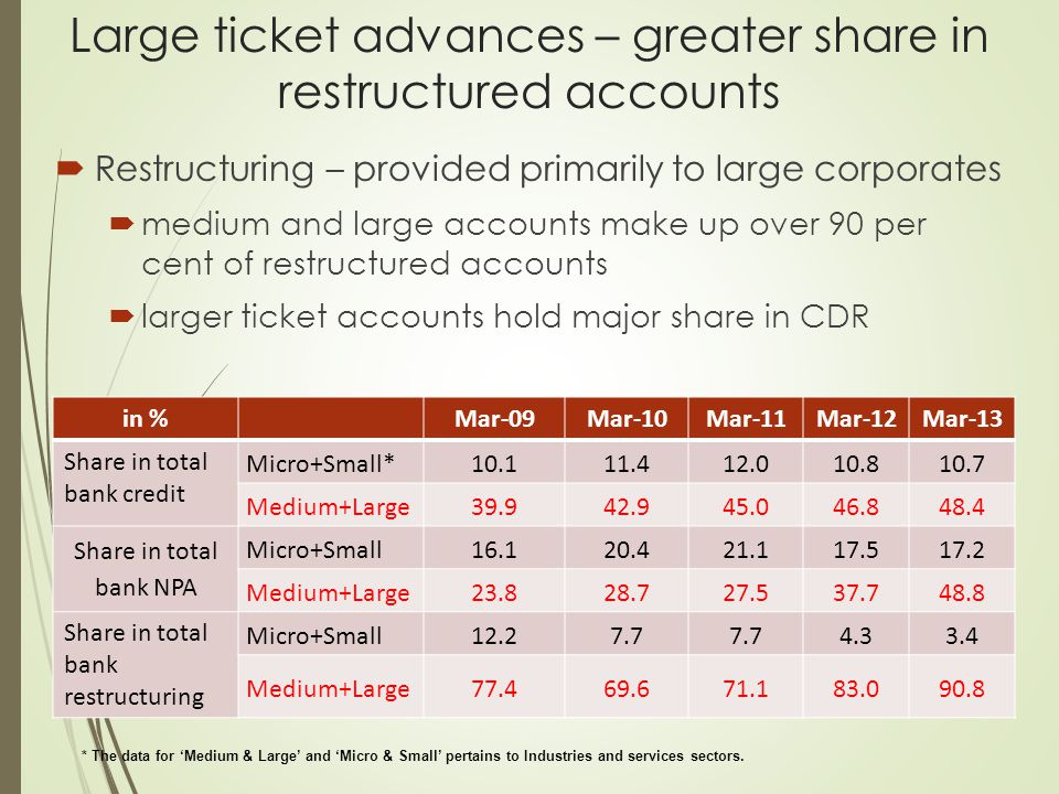 Large ticket advances – greater share in restructured accounts  Restructuring – provided primarily to large corporates  medium and large accounts ma
