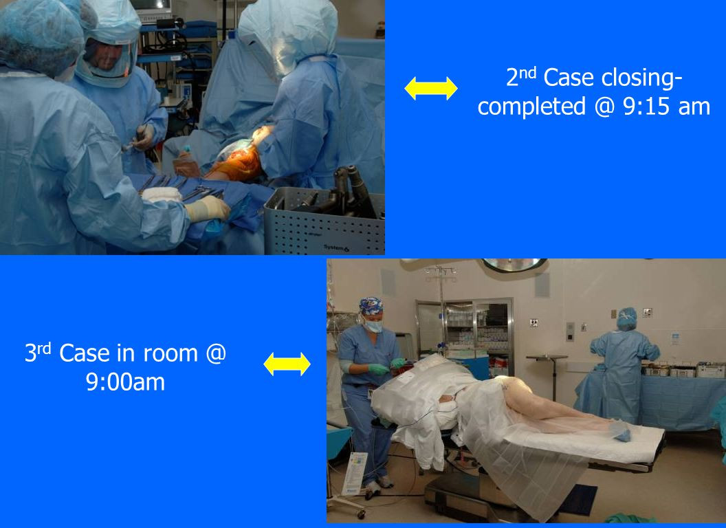 33 2 nd Case closing- completed @ 9:15 am 3 rd Case in room @ 9:00am