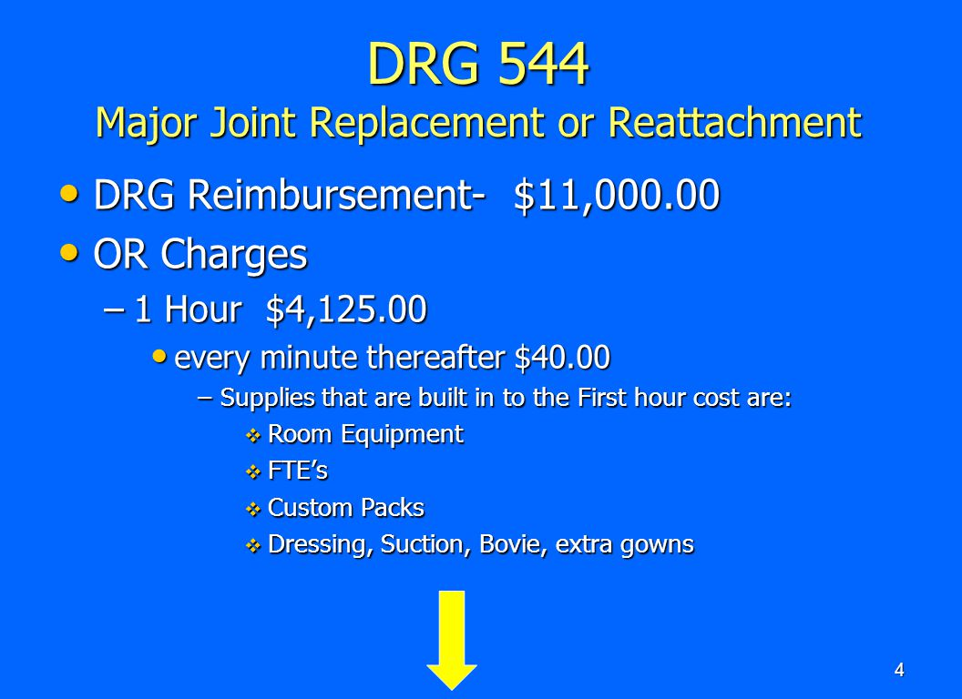 4 DRG 544 Major Joint Replacement or Reattachment DRG Reimbursement- $11,000.00 DRG Reimbursement- $11,000.00 OR Charges OR Charges –1 Hour $4,125.00