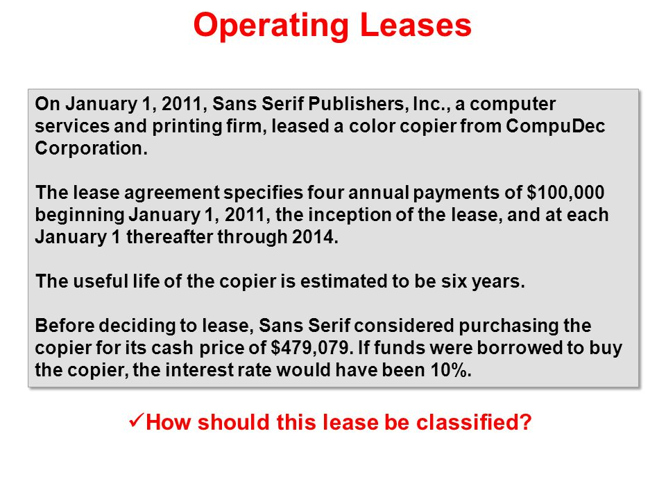 Operating Leases On January 1, 2011, Sans Serif Publishers, Inc., a computer services and printing firm, leased a color copier from CompuDec Corporati