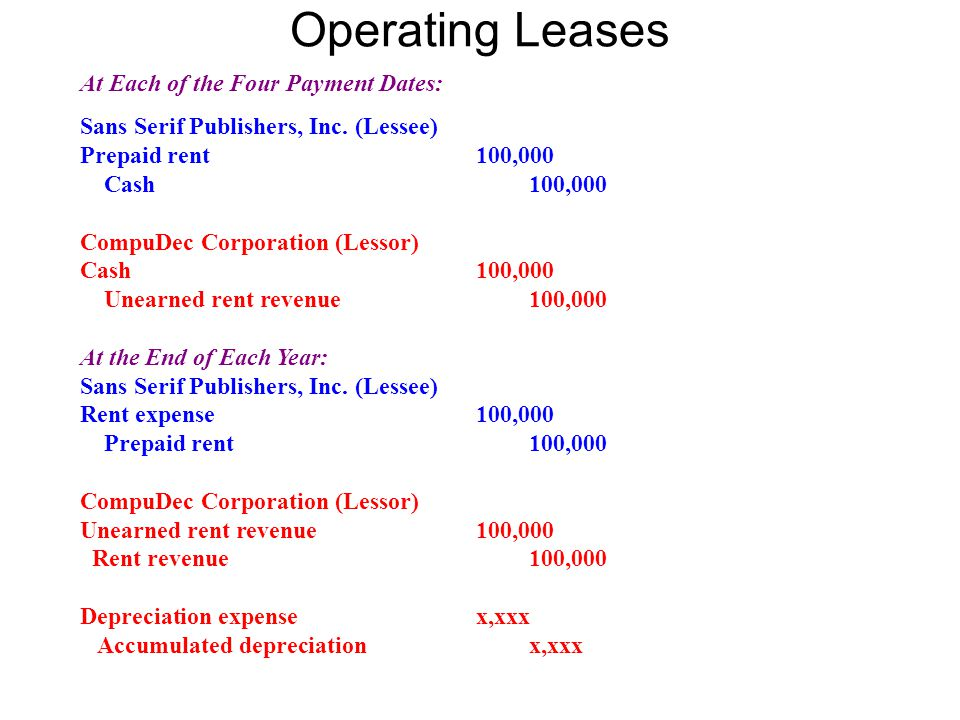 Operating Leases At Each of the Four Payment Dates: Sans Serif Publishers, Inc. (Lessee) Prepaid rent100,000 Cash 100,000 CompuDec Corporation (Lessor