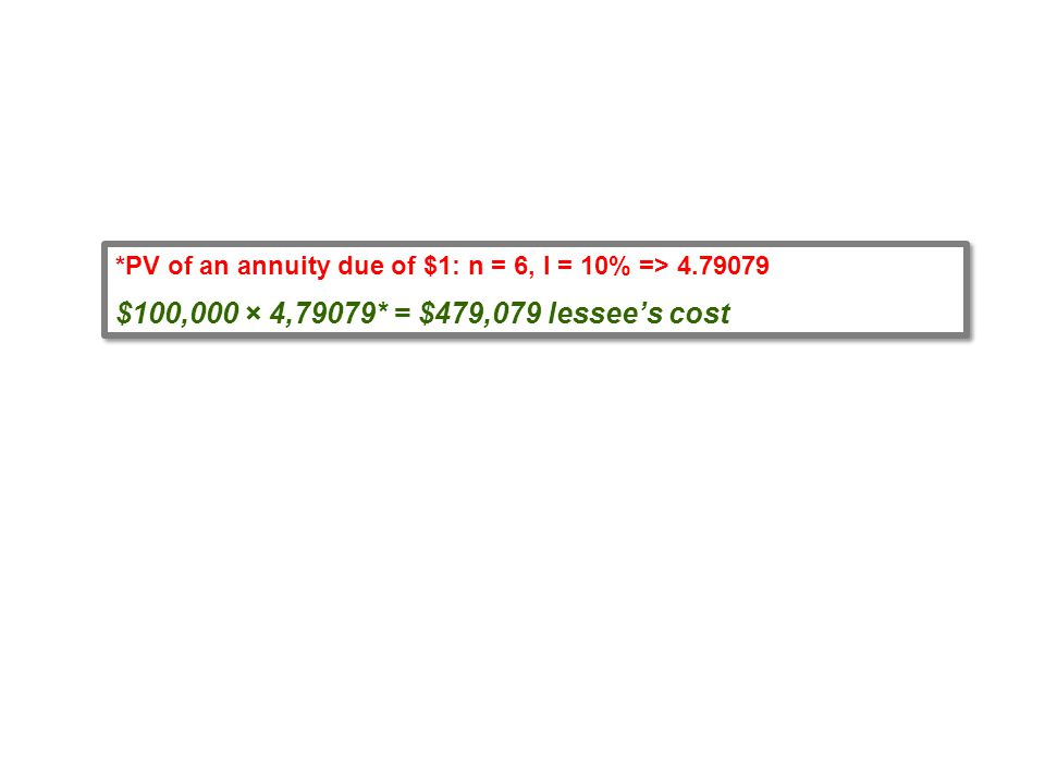 *PV of an annuity due of $1: n = 6, I = 10% => 4.79079 $100,000 × 4,79079* = $479,079 lessee's cost *PV of an annuity due of $1: n = 6, I = 10% => 4.7