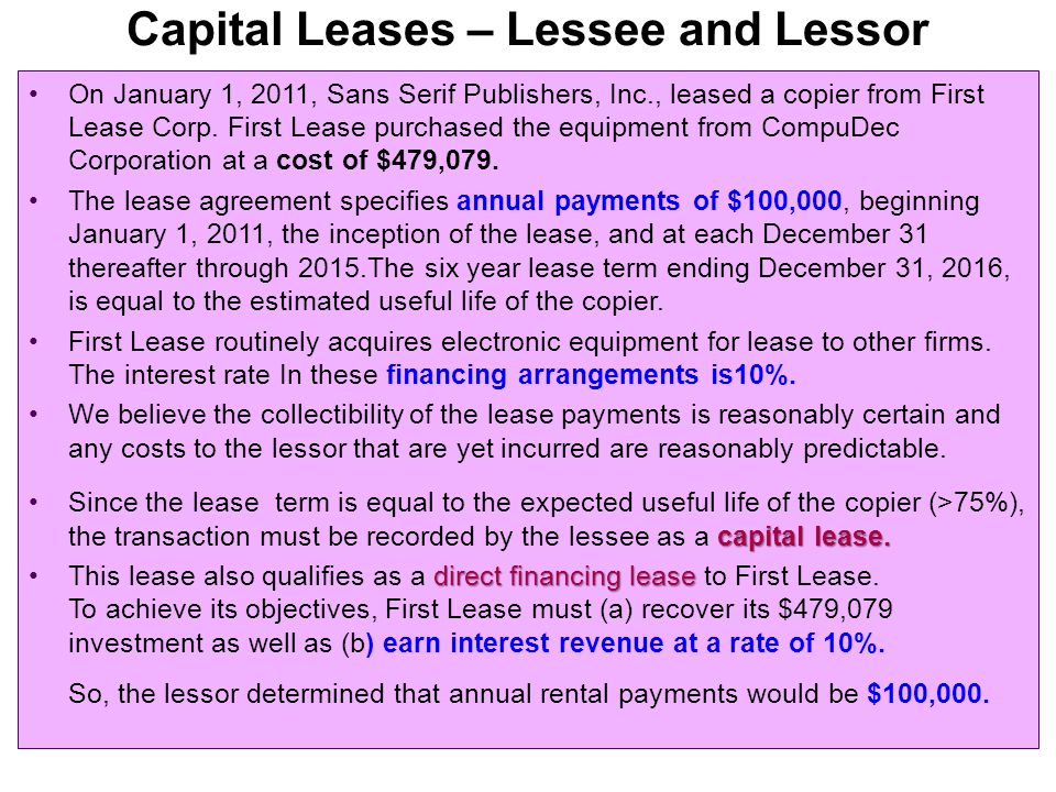 Capital Leases – Lessee and Lessor On January 1, 2011, Sans Serif Publishers, Inc., leased a copier from First Lease Corp. First Lease purchased the e