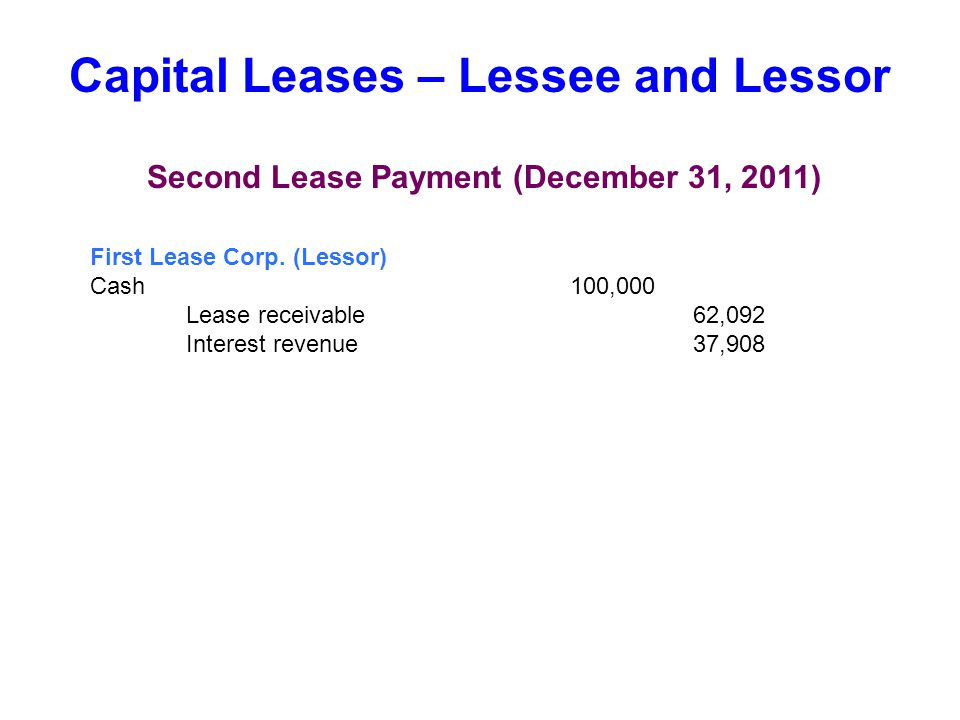 Capital Leases – Lessee and Lessor Second Lease Payment (December 31, 2011) First Lease Corp. (Lessor) Cash100,000 Lease receivable 62,092 Interest re