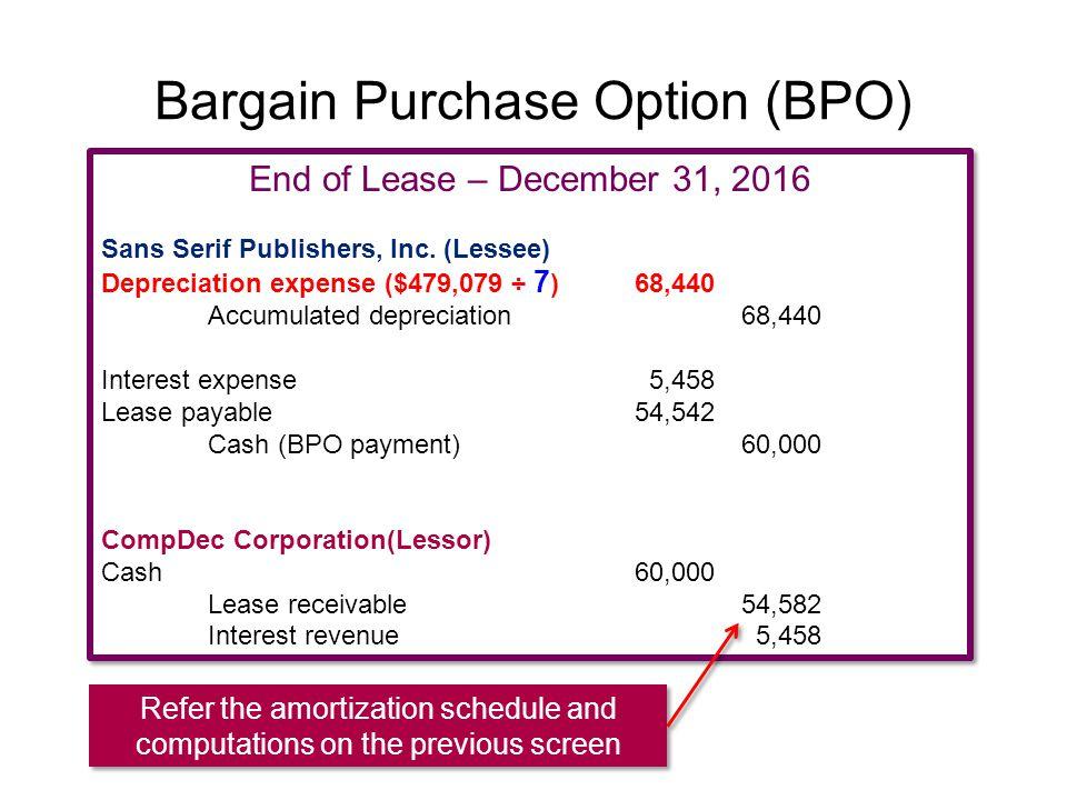 Bargain Purchase Option (BPO) End of Lease – December 31, 2016 Sans Serif Publishers, Inc. (Lessee) Depreciation expense ($479,079 ÷ 7 )68,440 Accumul