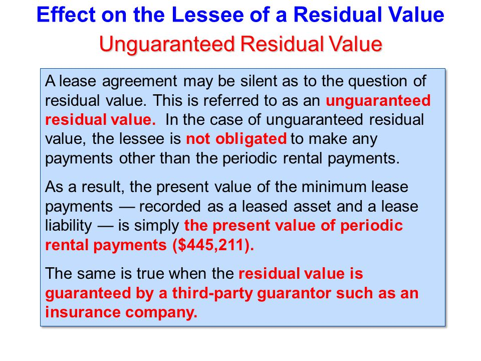 Effect on the Lessee of a Residual Value Unguaranteed Residual Value A lease agreement may be silent as to the question of residual value. This is ref