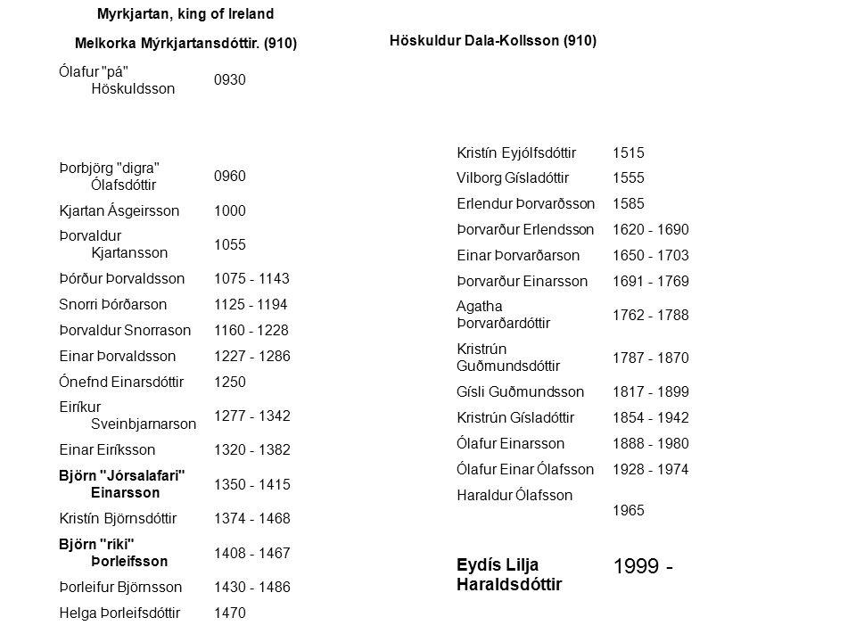 Myrkjartan, king of Ireland Melkorka Mýrkjartansdóttir. (910) Höskuldur Dala-Kollsson (910) Ólafur