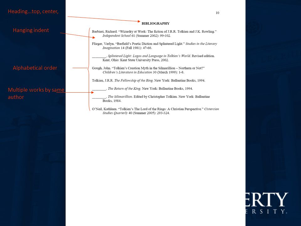 Alphabetical order Multiple works by same author Heading…top, center, Hanging indent