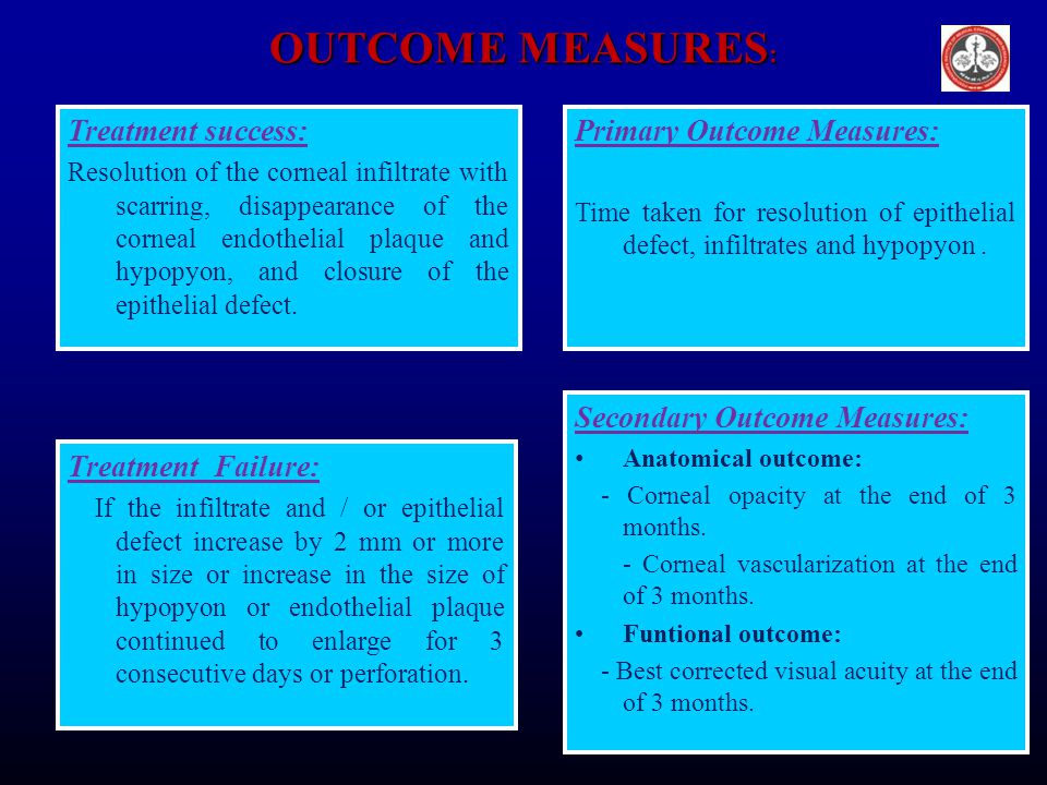 OUTCOME MEASURES : Treatment Failure: If the infiltrate and / or epithelial defect increase by 2 mm or more in size or increase in the size of hypopyo