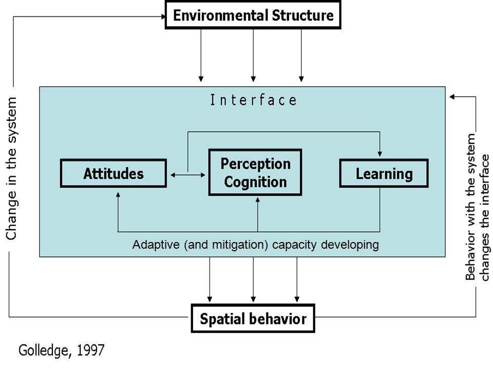 Adaptive (and mitigation) capacity developing