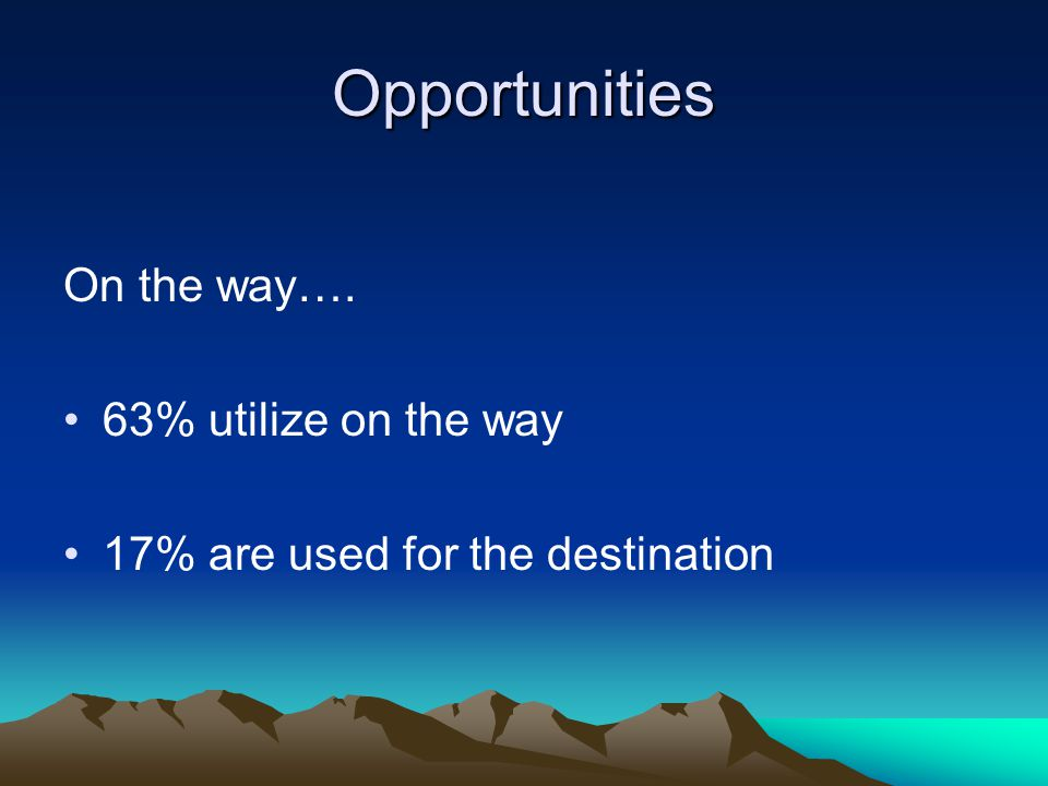 Opportunities On the way…. 63% utilize on the way 17% are used for the destination