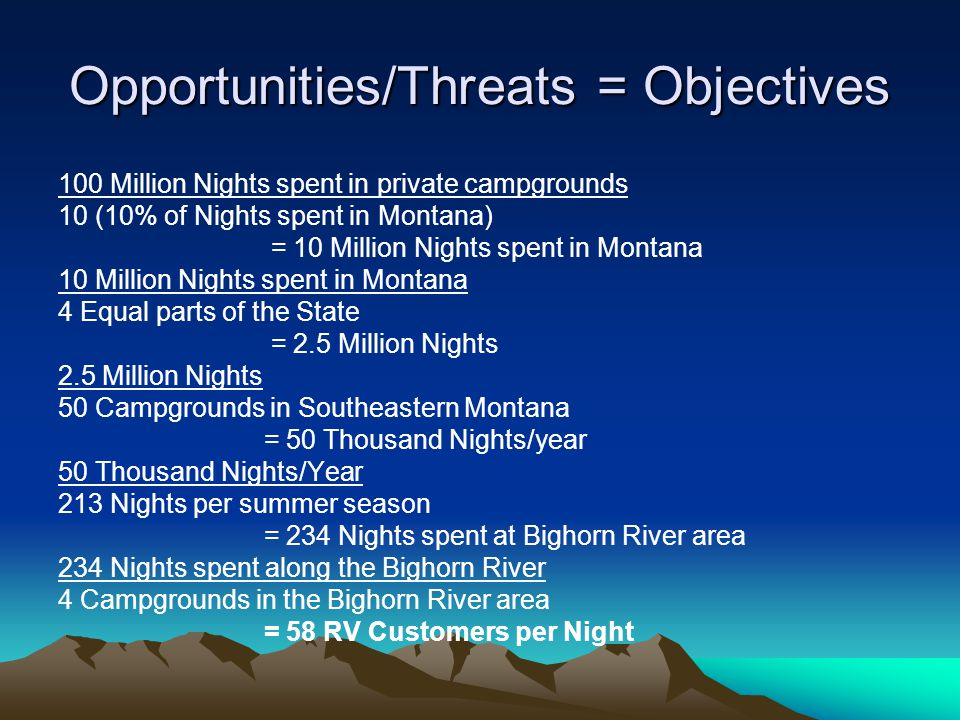 Opportunities/Threats = Objectives 100 Million Nights spent in private campgrounds 10 (10% of Nights spent in Montana) = 10 Million Nights spent in Mo