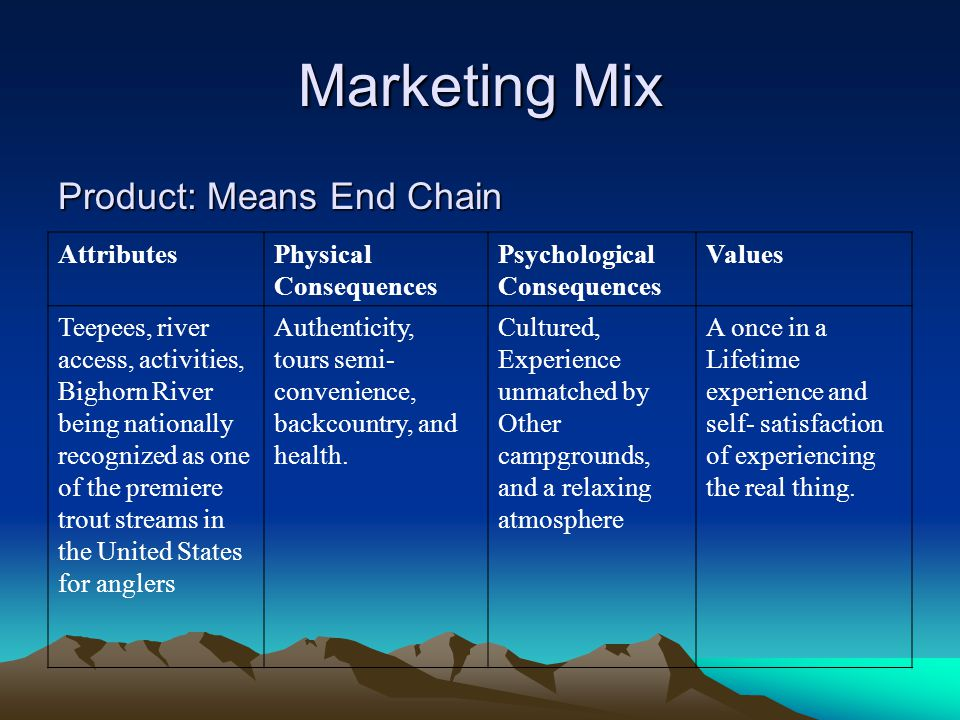Marketing Mix AttributesPhysical Consequences Psychological Consequences Values Teepees, river access, activities, Bighorn River being nationally reco