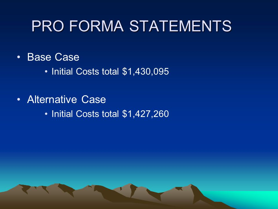 PRO FORMA STATEMENTS Base Case Initial Costs total $1,430,095 Alternative Case Initial Costs total $1,427,260