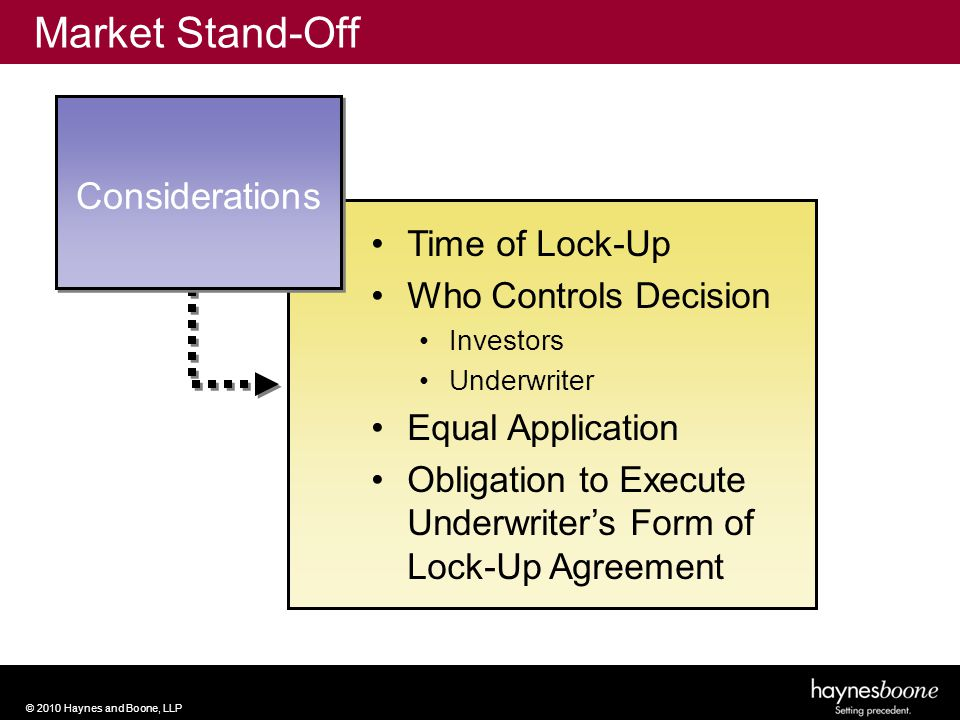 © 2010 Haynes and Boone, LLP Considerations Market Stand-Off Time of Lock-Up Who Controls Decision Investors Underwriter Equal Application Obligation to Execute Underwriter's Form of Lock-Up Agreement