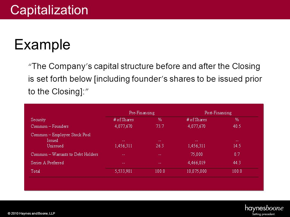 © 2010 Haynes and Boone, LLP The Company ' s capital structure before and after the Closing is set forth below [including founder ' s shares to be issued prior to the Closing]: Example Capitalization