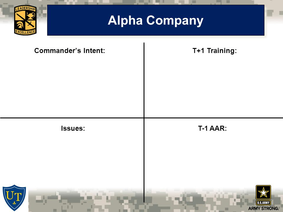 Alpha Company Commander's Intent:T+1 Training: T-1 AAR:Issues:
