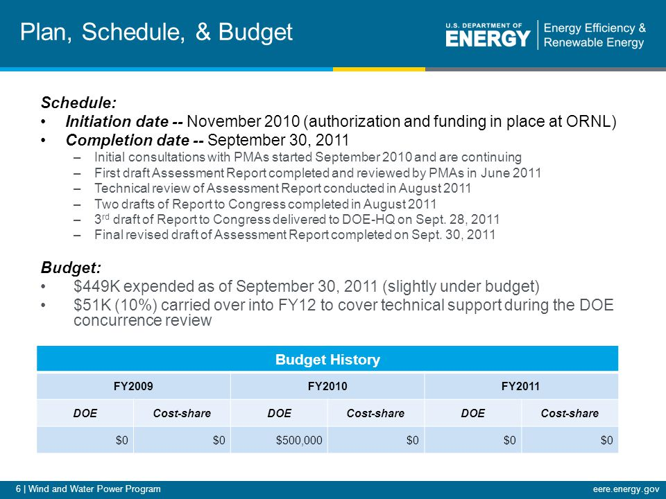 6 | Wind and Water Power Programeere.energy.gov Plan, Schedule, & Budget Schedule: Initiation date -- November 2010 (authorization and funding in plac