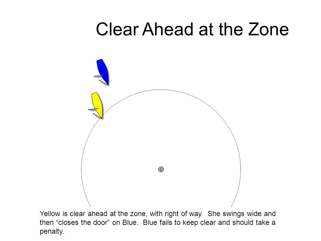 """Clear Ahead at the Zone Yellow is clear ahead at the zone, with right of way. She swings wide and then """"closes the door"""" on Blue. Blue fails to keep c"""