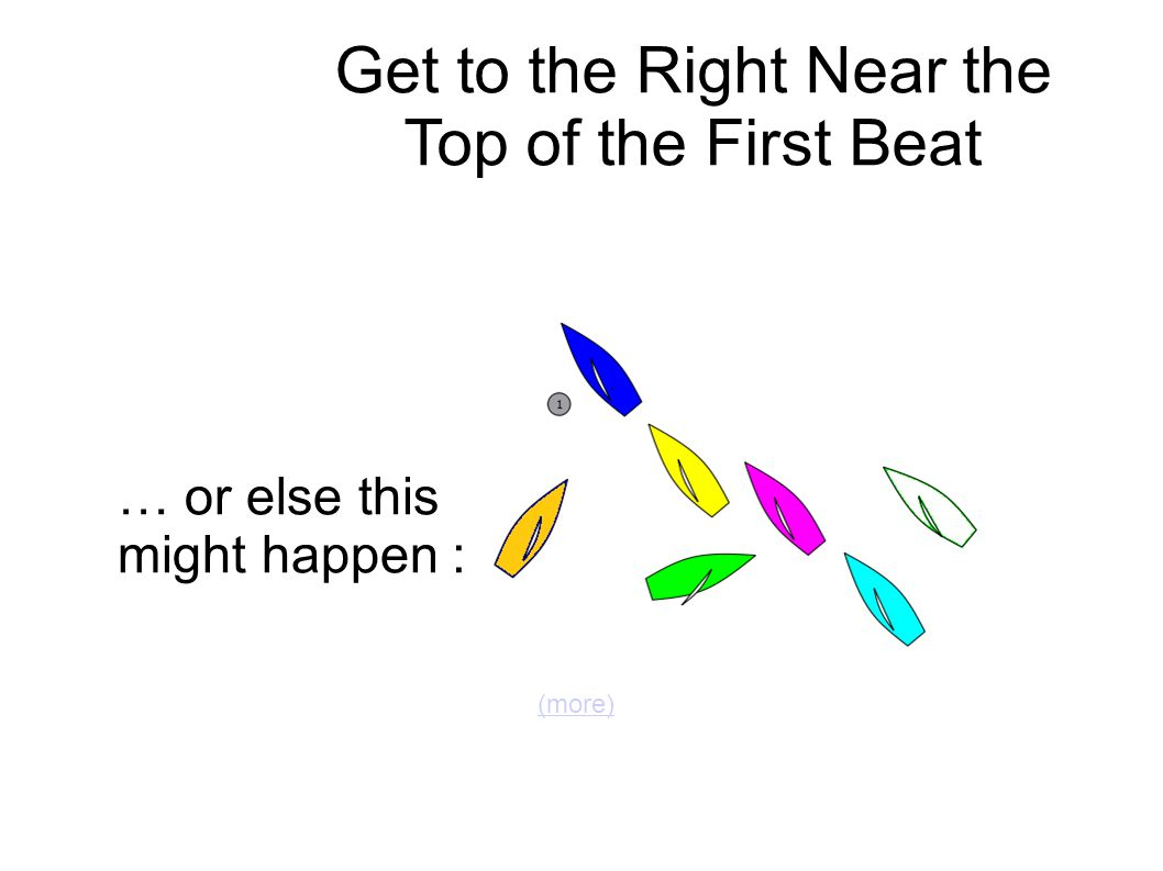 Get to the Right Near the Top of the First Beat … or else this might happen : (more)
