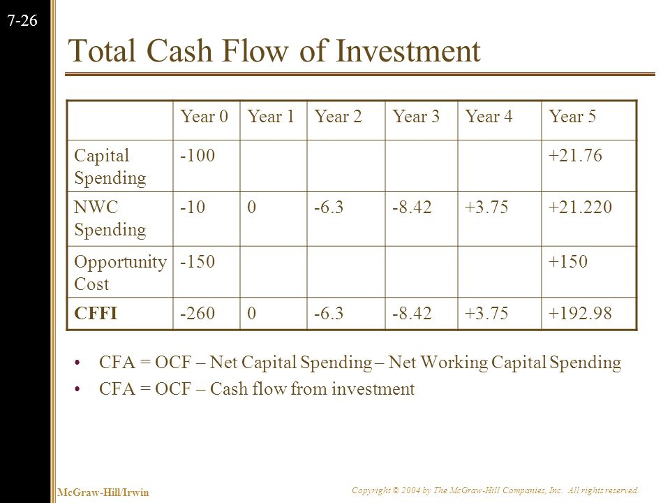 McGraw-Hill/Irwin Copyright © 2004 by The McGraw-Hill Companies, Inc. All rights reserved. 7-26 Total Cash Flow of Investment CFA = OCF – Net Capital