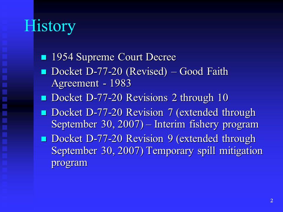 2 History 1954 Supreme Court Decree 1954 Supreme Court Decree Docket D-77-20 (Revised) – Good Faith Agreement - 1983 Docket D-77-20 (Revised) – Good Faith Agreement - 1983 Docket D-77-20 Revisions 2 through 10 Docket D-77-20 Revisions 2 through 10 Docket D-77-20 Revision 7 (extended through September 30, 2007) – Interim fishery program Docket D-77-20 Revision 7 (extended through September 30, 2007) – Interim fishery program Docket D-77-20 Revision 9 (extended through September 30, 2007) Temporary spill mitigation program Docket D-77-20 Revision 9 (extended through September 30, 2007) Temporary spill mitigation program