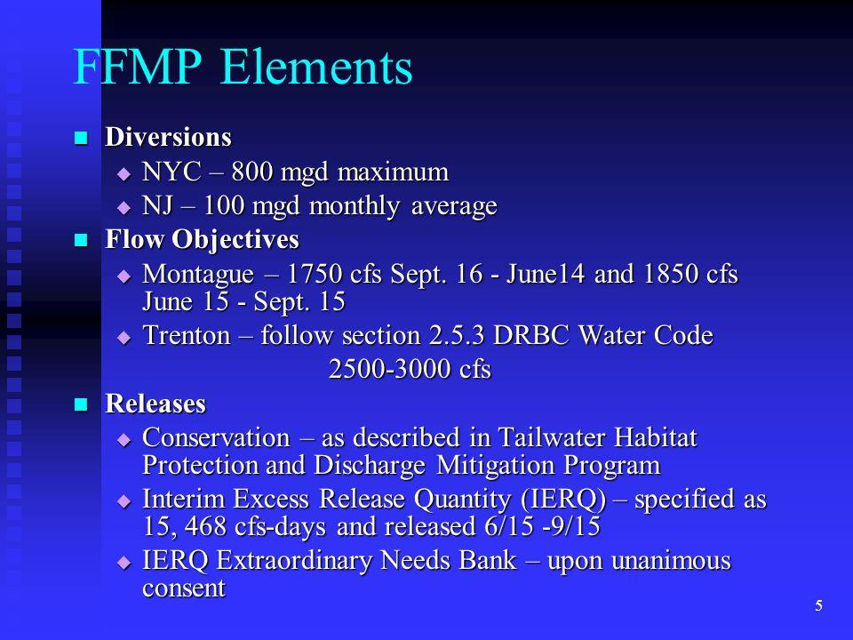 5 FFMP Elements Diversions Diversions  NYC – 800 mgd maximum  NJ – 100 mgd monthly average Flow Objectives Flow Objectives  Montague – 1750 cfs Sept.