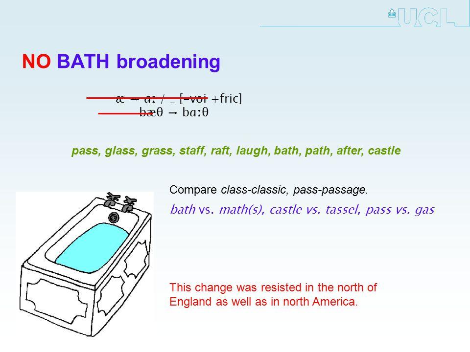 NO BATH broadening æ → ɑː / _ [-voi +fric] bæθ → bɑːθ Compare class-classic, pass-passage.