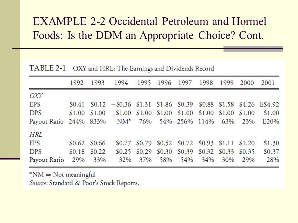 EXAMPLE 2-2 Occidental Petroleum and Hormel Foods: Is the DDM an Appropriate Choice? Cont.