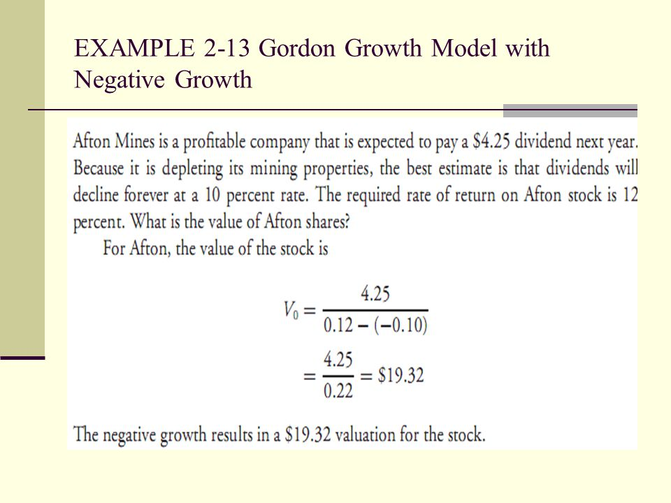 EXAMPLE 2-13 Gordon Growth Model with Negative Growth