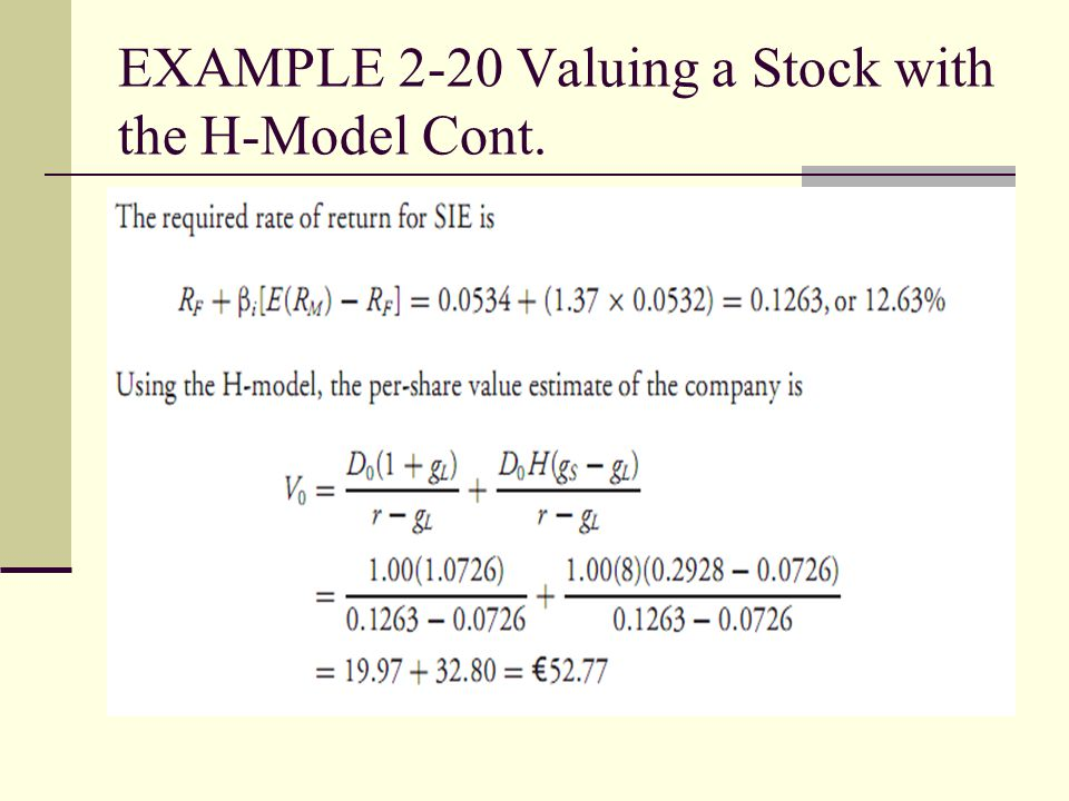 EXAMPLE 2-20 Valuing a Stock with the H-Model Cont.