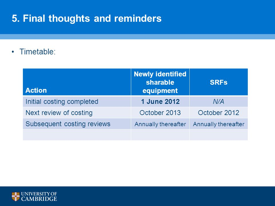 5. Final thoughts and reminders Timetable: Action Newly identified sharable equipment SRFs Initial costing completed 1 June 2012N/A Next review of cos