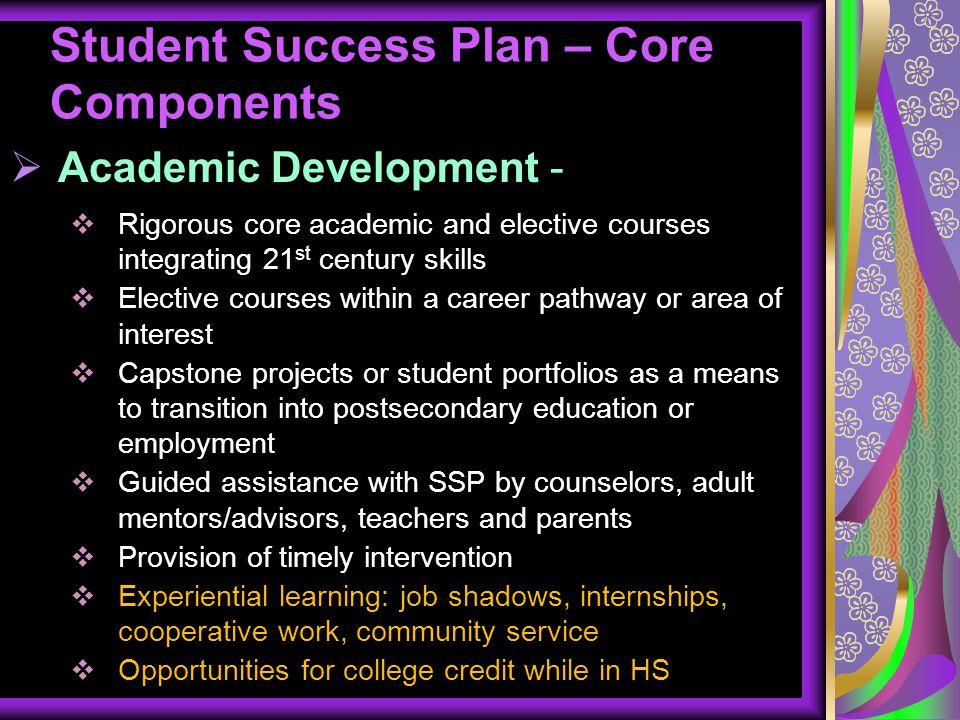 Student Success Plan – Core Components  Academic Development -  Rigorous core academic and elective courses integrating 21 st century skills  Elect