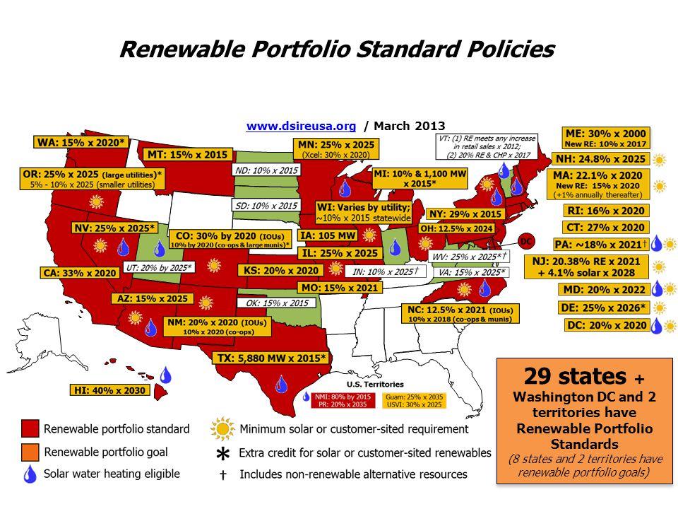 Renewable Portfolio Standard Policies.. www.dsireusa.orgwww.dsireusa.org / March 2013. 29 states, + Washington DC and 2 territories,have Renewable Por