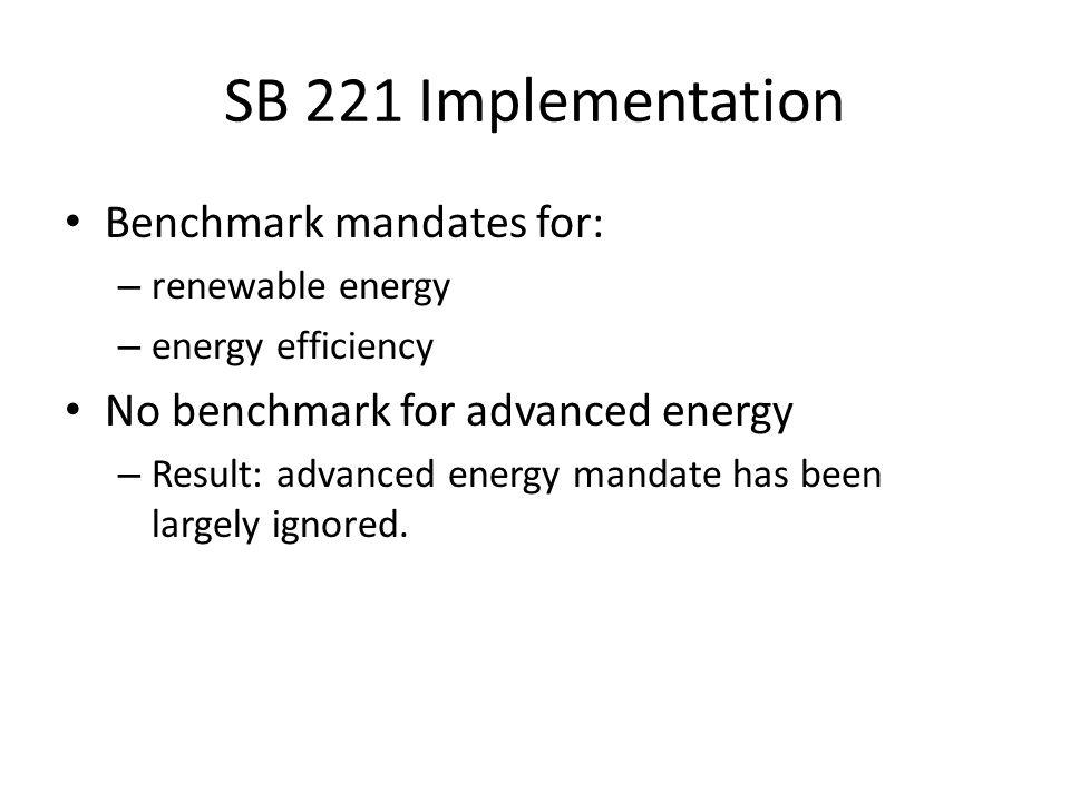 SB 221 Implementation Benchmark mandates for: – renewable energy – energy efficiency No benchmark for advanced energy – Result: advanced energy mandat