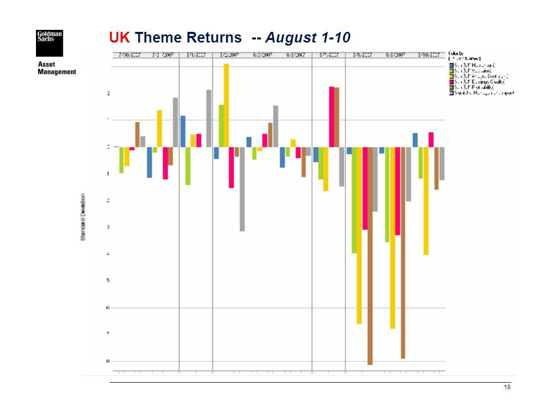 19 UK Theme Returns -- August 1-10