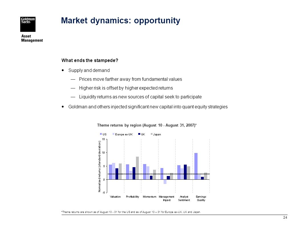 24 Market dynamics: opportunity What ends the stampede.