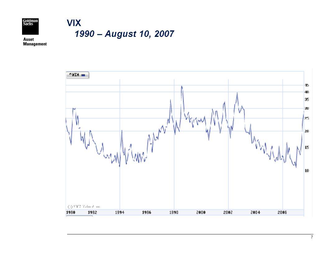 7 VIX 1990 – August 10, 2007