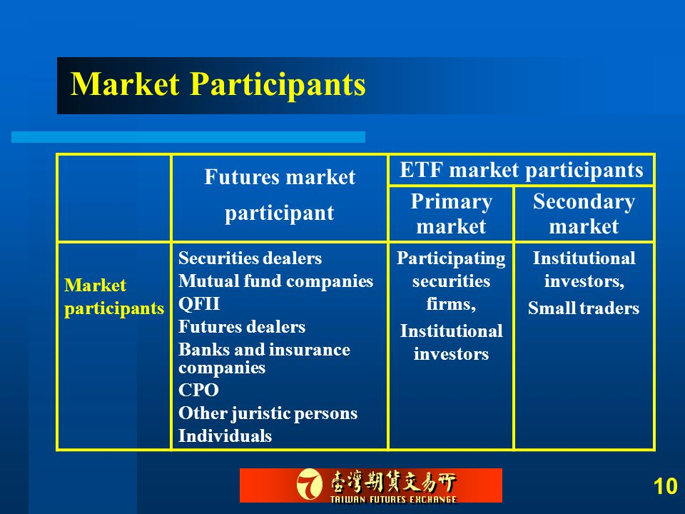 10 Futures market participant ETF market participants Primary market Secondary market Market participants Securities dealers Mutual fund companies QFII Futures dealers Banks and insurance companies CPO Other juristic persons Individuals Participating securities firms, Institutional investors Institutional investors, Small traders Market Participants